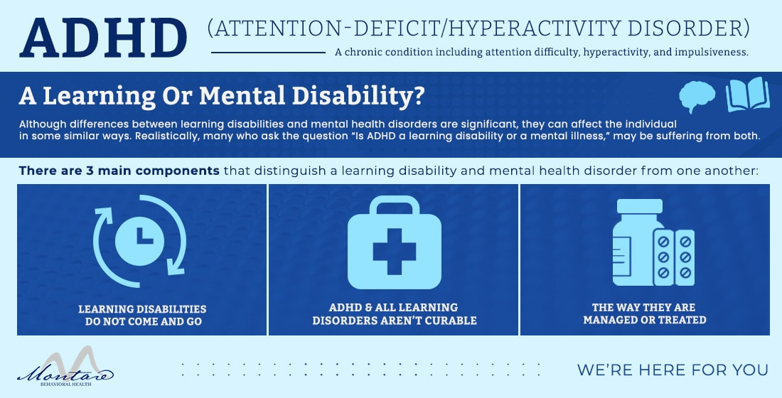 ADHD infographic